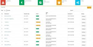Auflistung aller im Modul hinterlegten SEPA Lastschrift Accounts