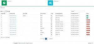 Bild des Adminbereichs vom WHMCS Liveconfig License Reseller Moduls